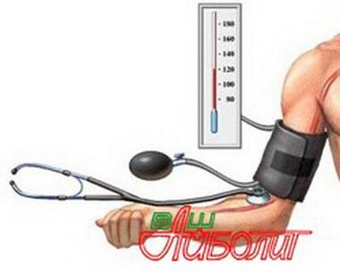 Снижение среднего давления